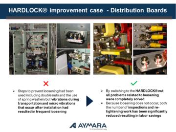 HARDLOCK® Nut on Distribution Boards