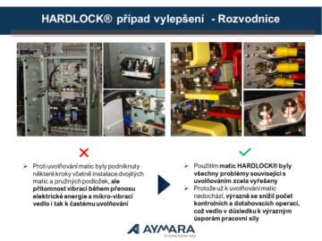 Matice HARDLOCK® na elektroinstalačních rozvodnicích