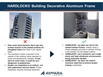 HARDLOCK® on Building Decorative Aluminum Frame