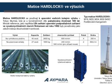 Matice HARDLOCK®, nejodolnější samo-pojistná matice na světě!